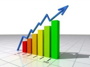 What EDI Companies do to Help Companies Become More Profitable