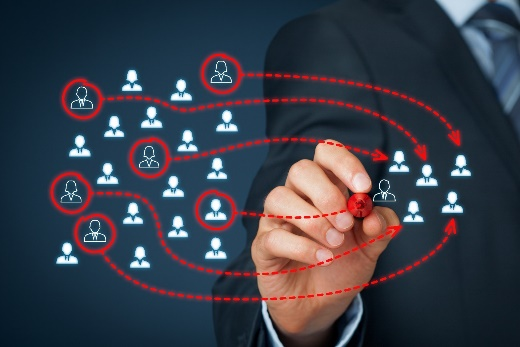 Erkan Kemiksizgil: Digital Marketing Trends To Watch Out In 2020